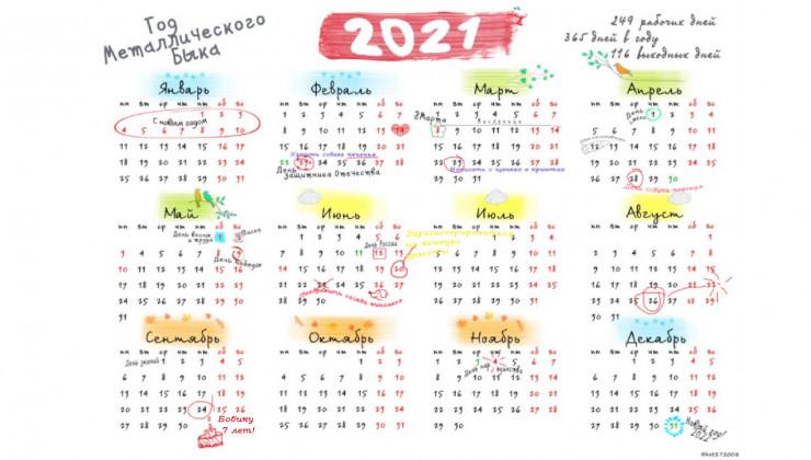 календарь праздников собак